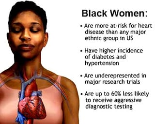 Heart Disease and African American Women : 2019 February Heart Disease Month