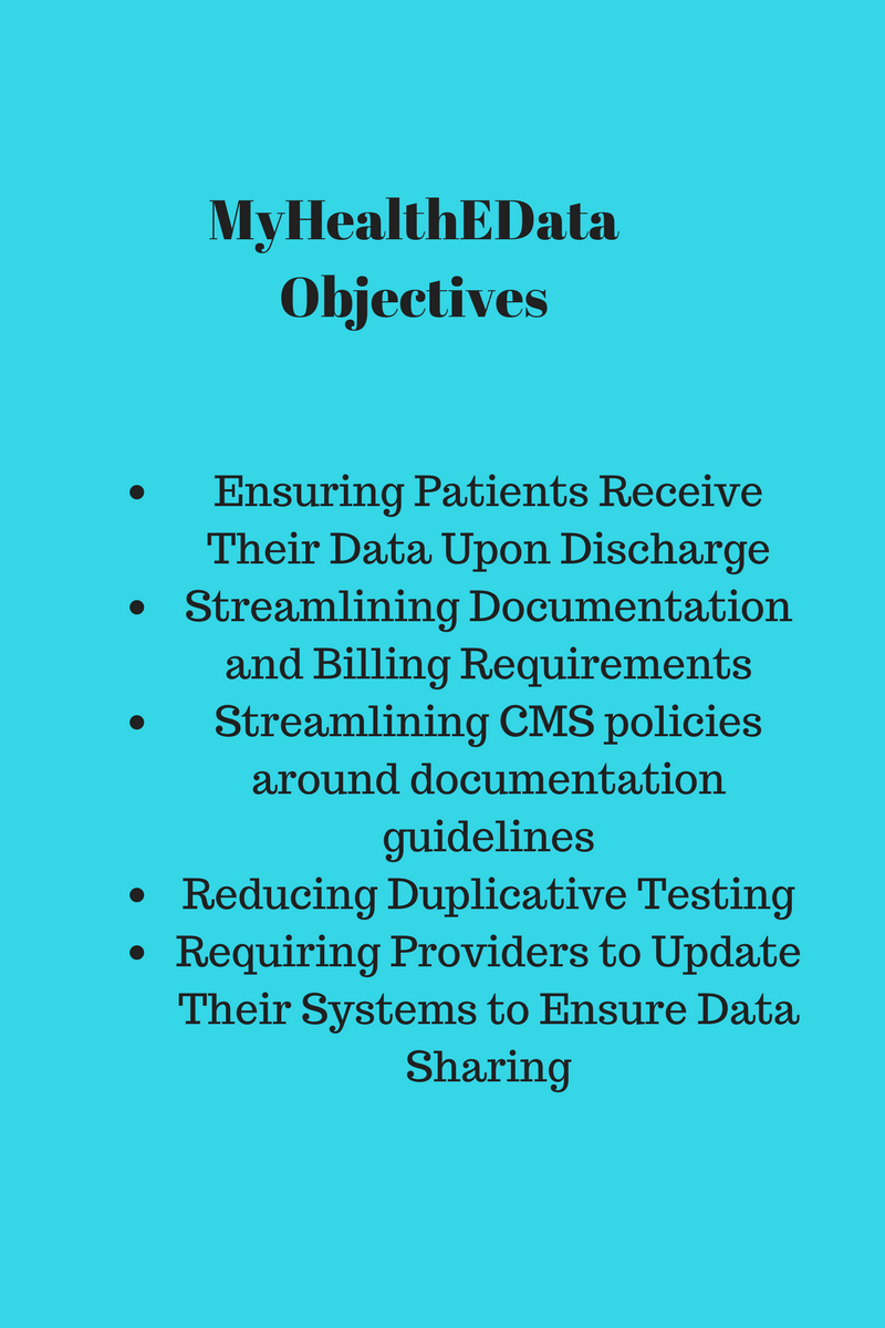 Patients Will Have Control of Their Healthcare Data: MyHealthEData Explained