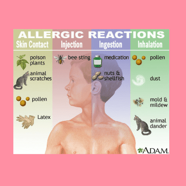 What Triggers Allergic Asthma and Non-Prescription Options for Asthma