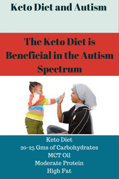 keto diet and autism